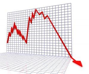 veszteseg-grafikon